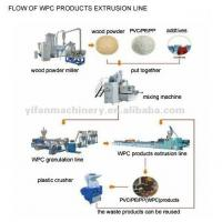 China Wood Plastic Profile Extrusion Line , Conical Twin Screw Extruder wholesale