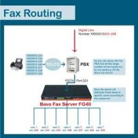 How does Bavo fax routing work(FG40) Manufactures