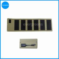 12W monocrystal folding solar charger for car battery Manufactures