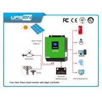 High Frequency Inverter Solar Controller All In One With Pure Sinewave Manufactures