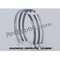 High Precision Engine Piston Rings /  Car Piston Rings Auto Parts 65.02503-8033 Manufactures