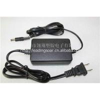 Lead acid battery charger Manufactures