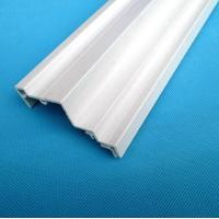 Eco-friendly PVC Profile Manufactures