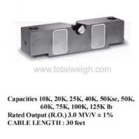 LOAD CELLS Beam Load Cells Manufactures