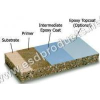 Epoxy Flooring Manufactures