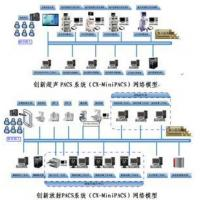 Picture Archiving and Communication Systems