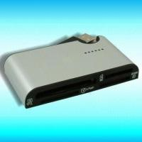 All-in-one Card Reader Manufactures